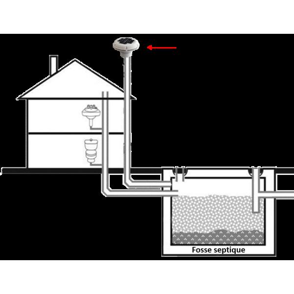 Mise en situation extracteur solaire