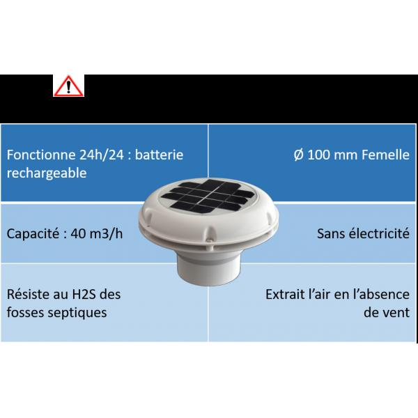 Avantages de l'extracteur solaire