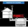Mise en situation filtre anti-odeurs fosse septique montage en colonne